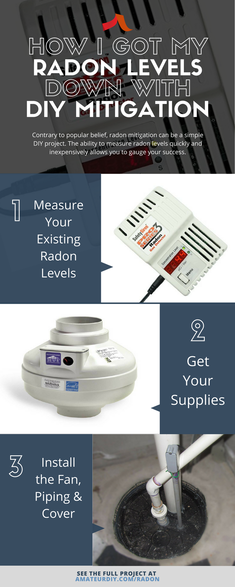how i got my radon levels down with diy mitigation | basements