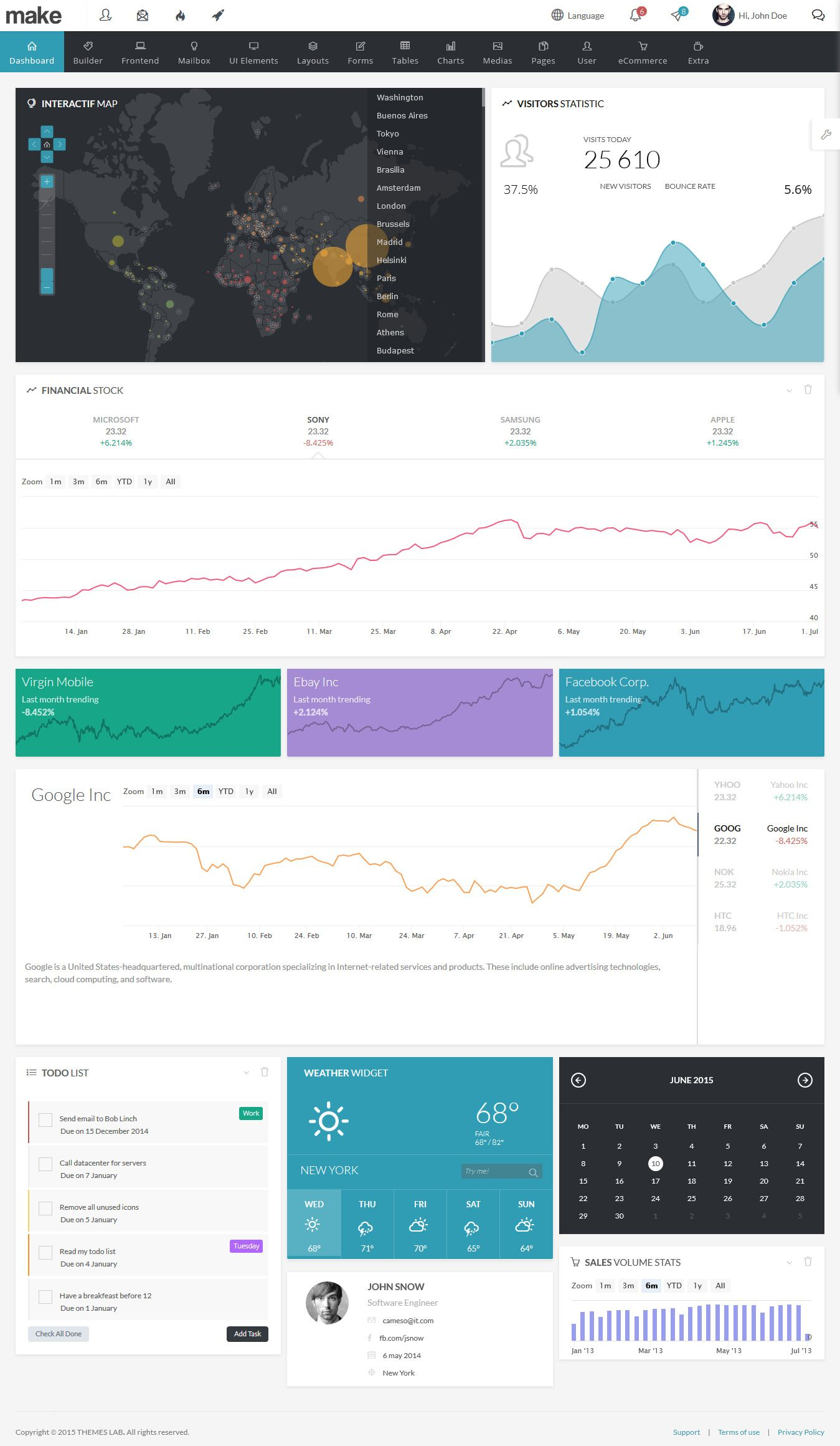Make Admin Template Builder Html Angularjs Dashboard