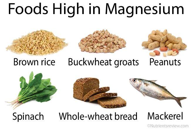 HighMagnesium Foods Image  Nutrients    Thyroid