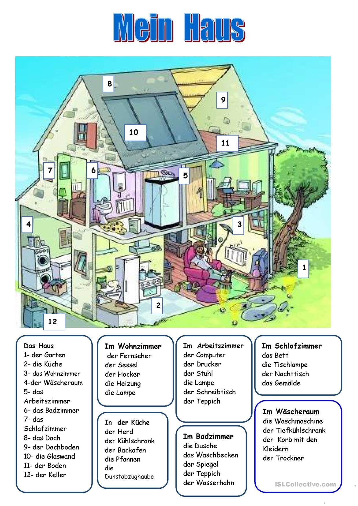 Pin Von Kidsyun Kidsyun Auf German Poster