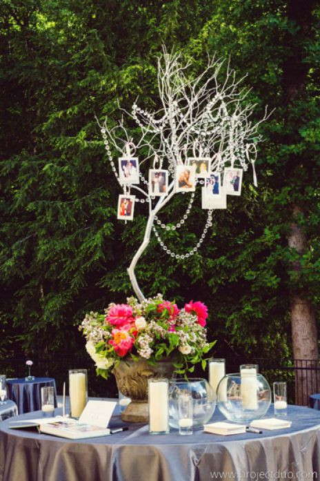 What a great idea for a wedding gift table ...