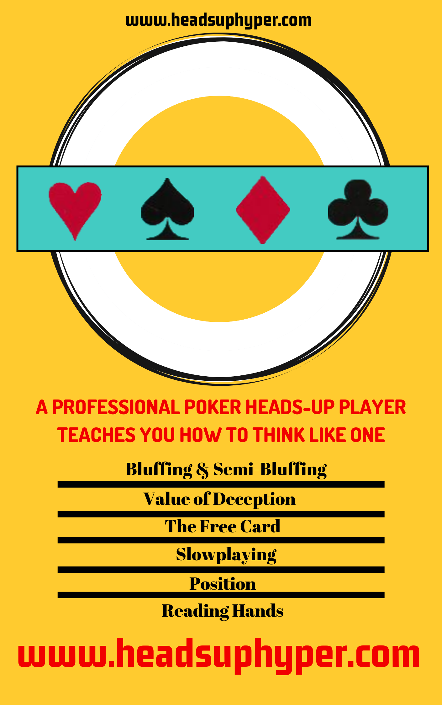Theory Of Poker