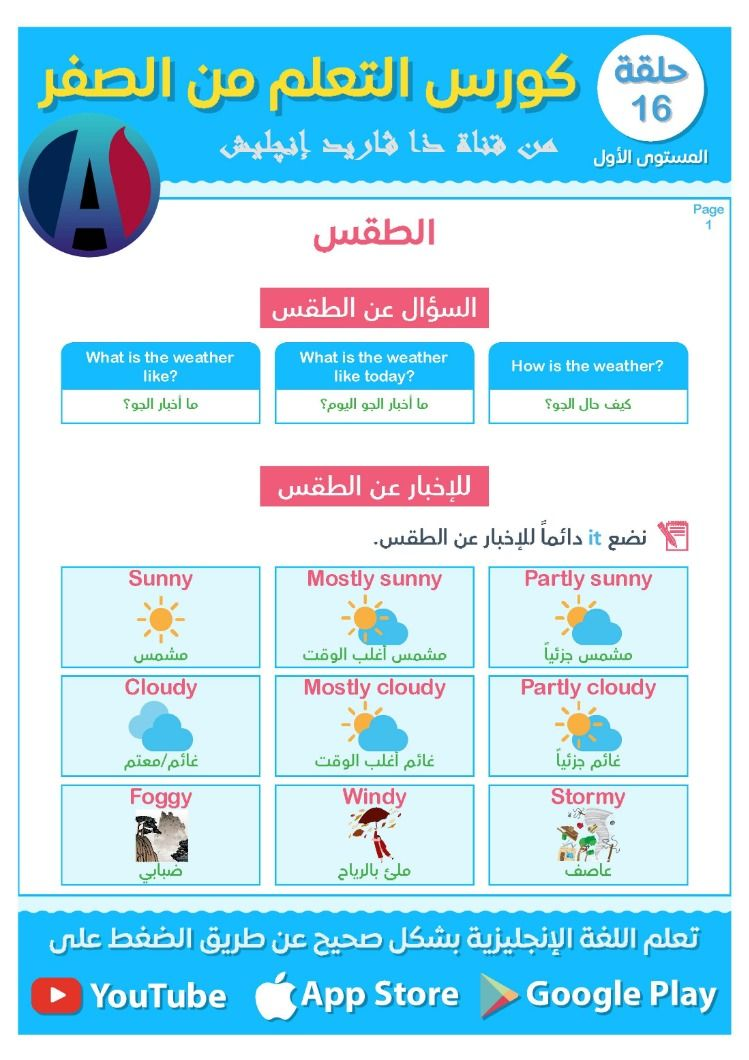 Weather الطقس Weather Today Map