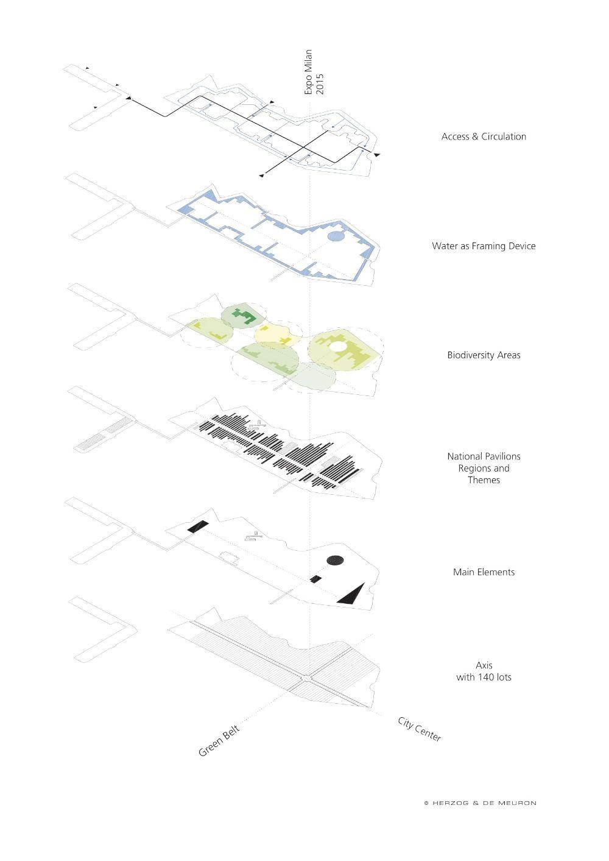 Herzog & de Meuron   ARCH   DIAGRAM   Pinterest
