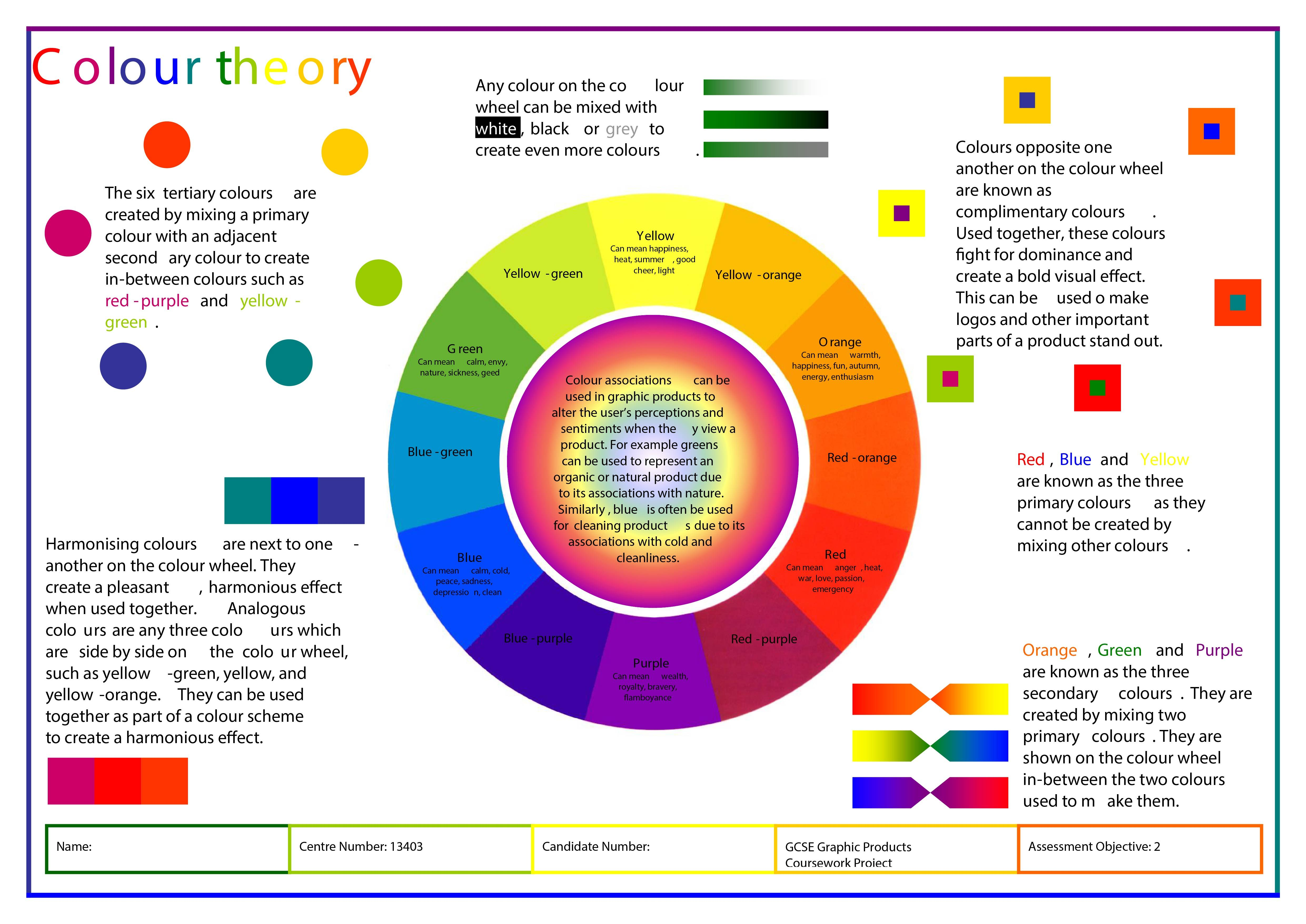 colour theory Color theory, Learning methods