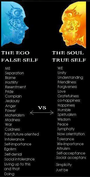 The difference in a false self and a true self...