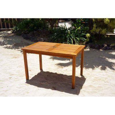Table de jardin en teck huilé 120 x 70 cm   La Redoute ...