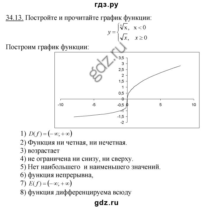 Онлайн решебник по русскому языку лидман-орлова за 7 класс смотреть онлайн