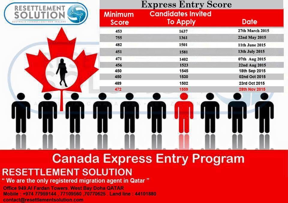 eb5 green card to citizenship
