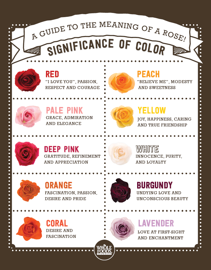 Color Meanings Of Roses Rose Arrangements Rose Color Meanings Color Meanings