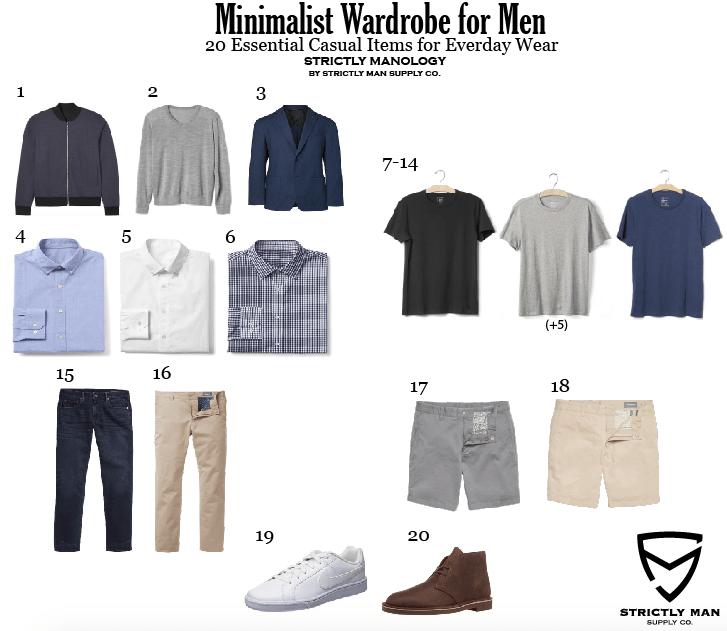 Minimalist Wardrobe For Men A Casual Guide Minimalist Wardrobe
