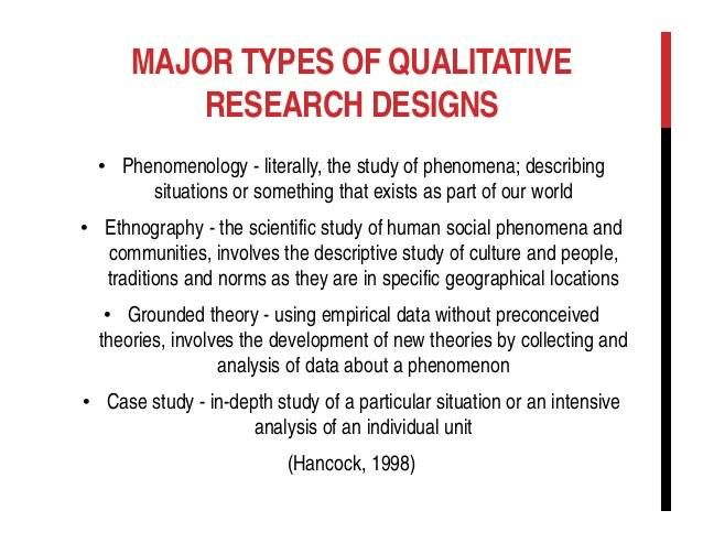Types Of Qualitative Research  Marketing
