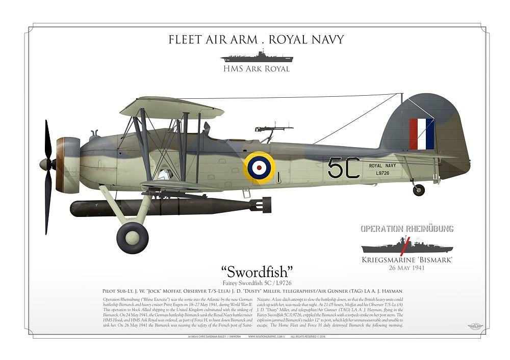 Fleet Air Arm Royal Navyhms Ark Royal Operation