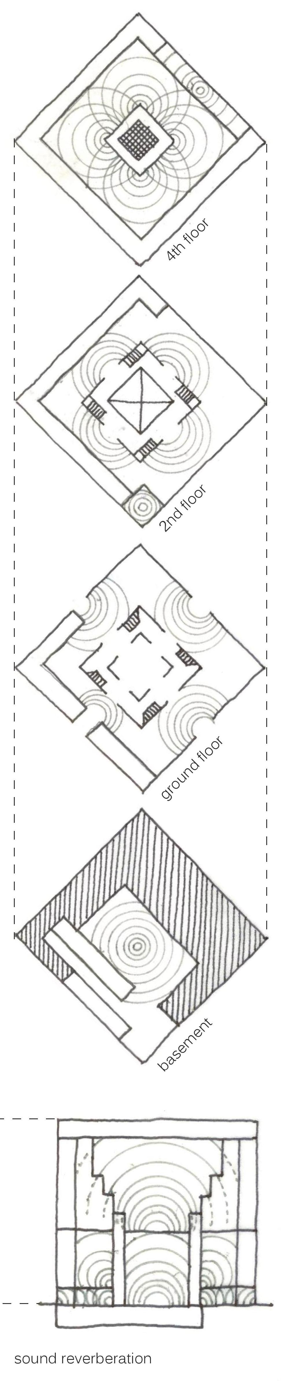 Library Analysis: Stuttgart City Library: Sound Diagrams #adamkor ...