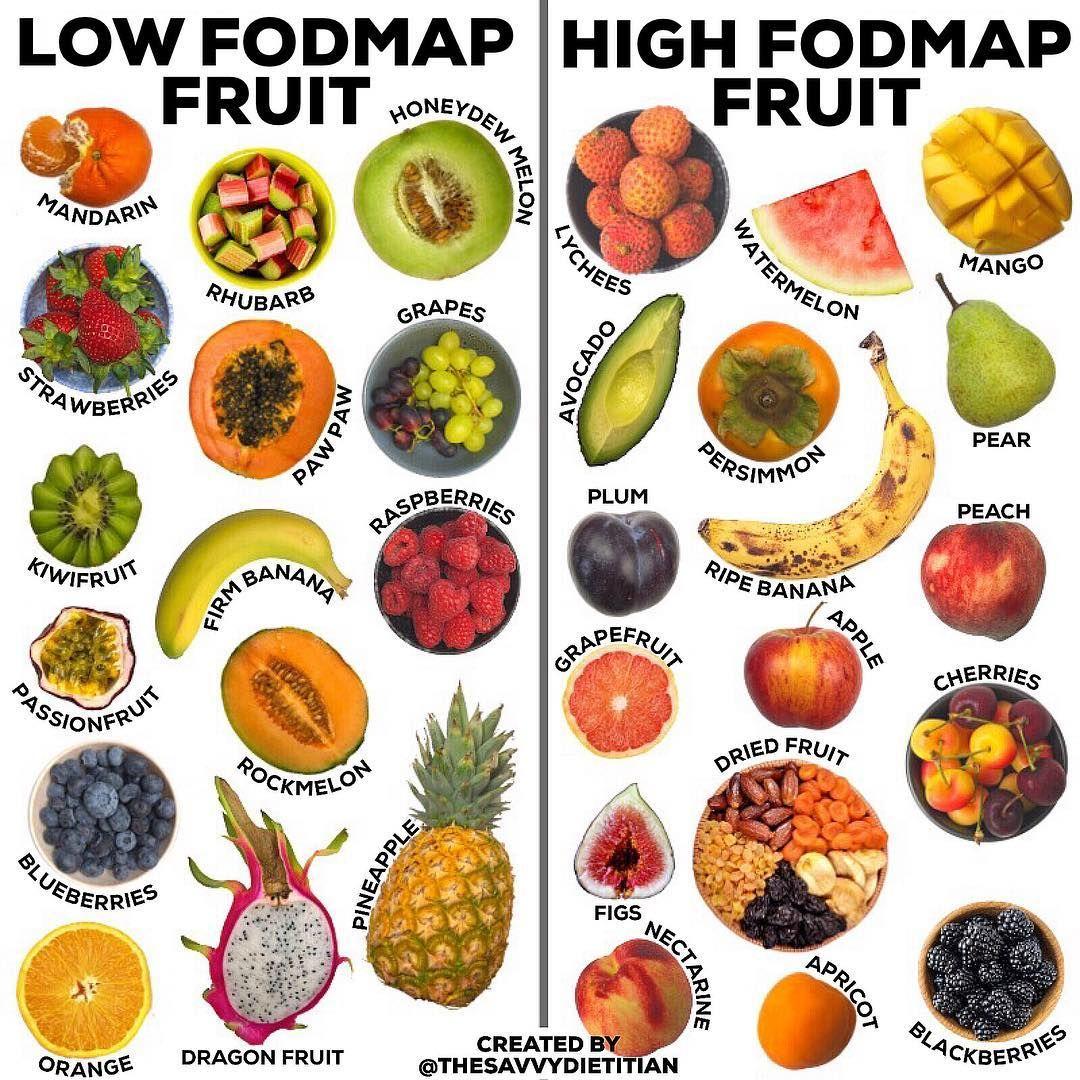 fruit on fodmap diet