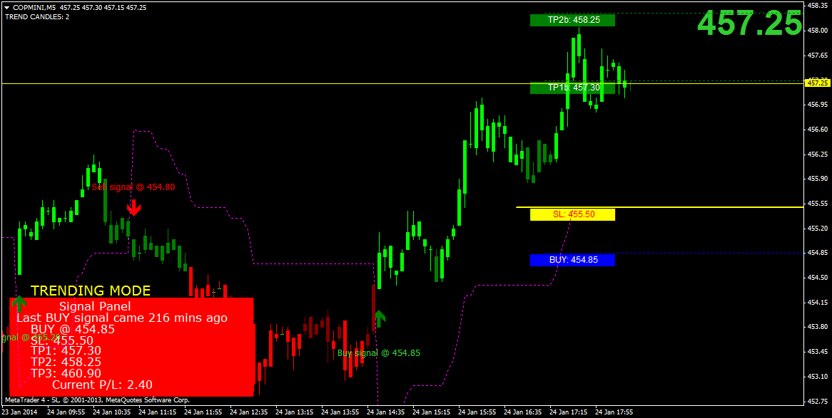 Binary option for beginners book system 990 ez