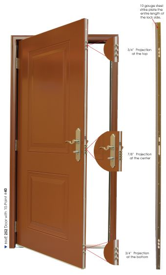 Multi Point Locking System Home Security Tips Front Door Security Entry Doors