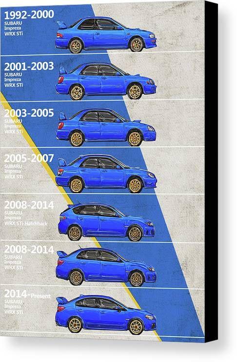 Subaru WRX Impreza - History - Timeline - Generati