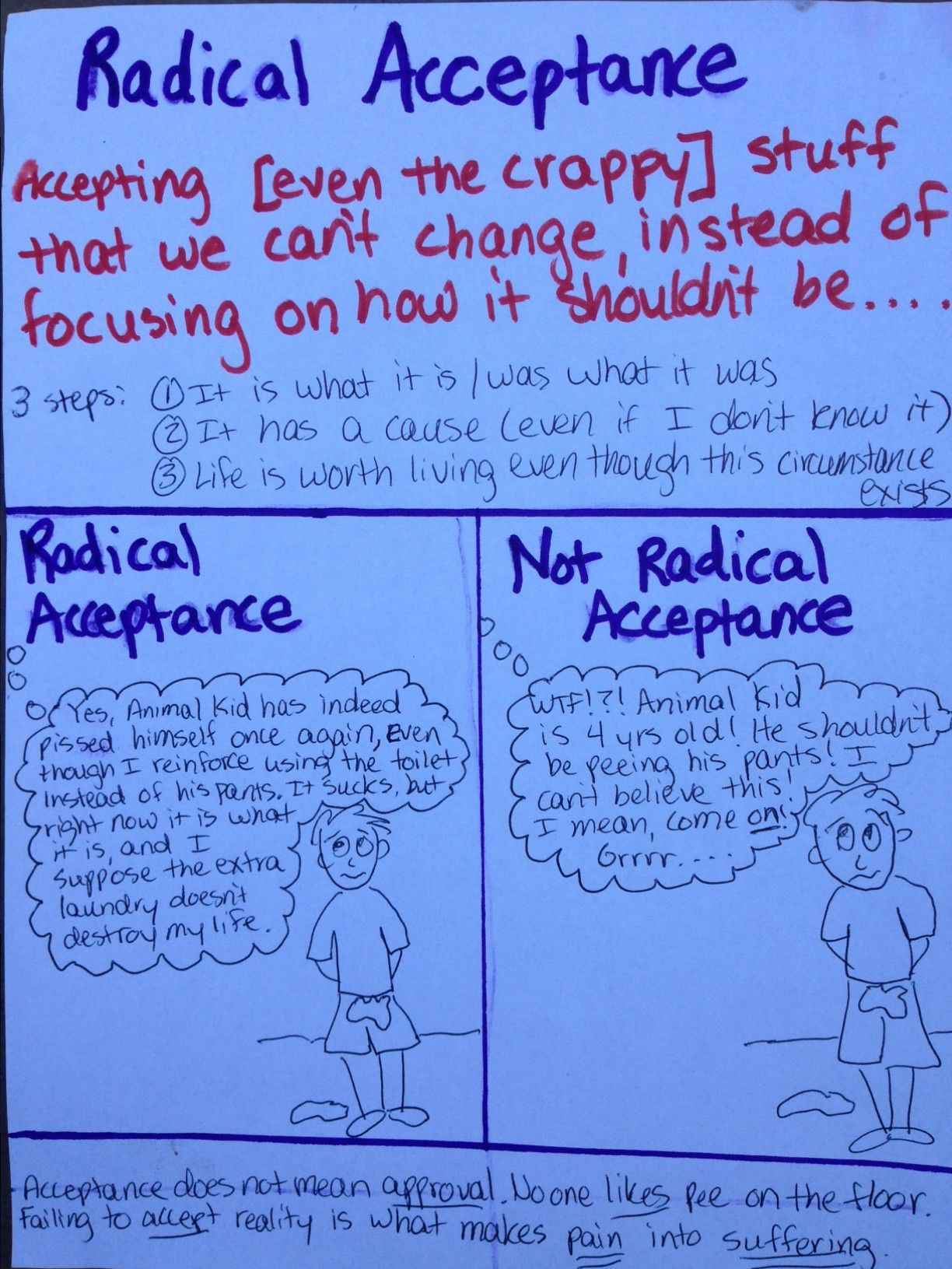 Radical Acceptance Worksheet For Kids