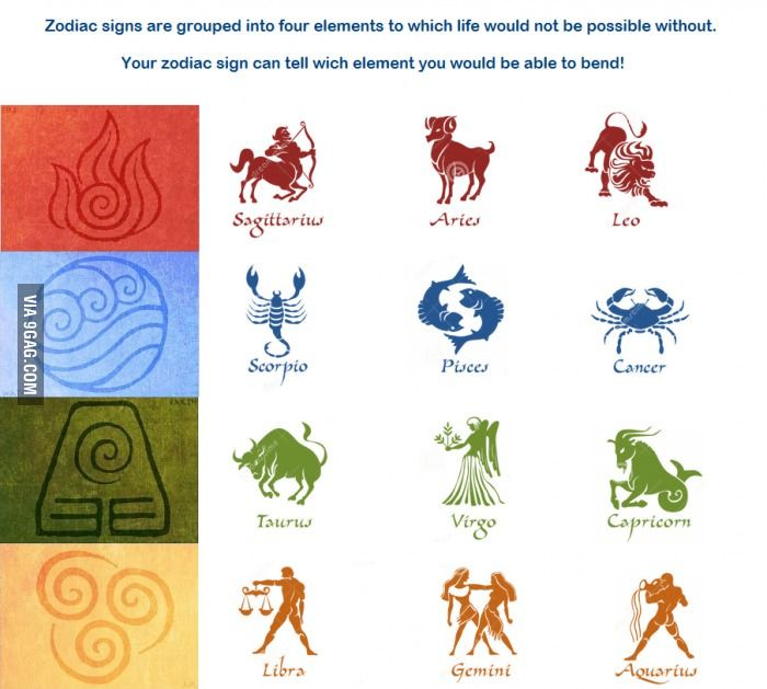 If you dont know your zodiac sign you are a non bender
