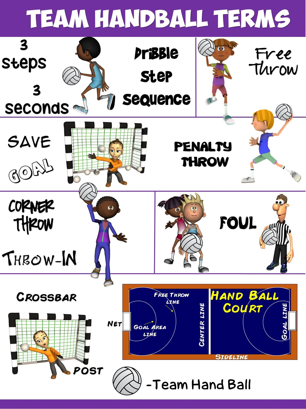 Pe Poster Team Handball Game Terms