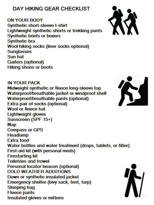 Day Hiking Gear Checklist I Wanna Go Hiking Like Real Deal