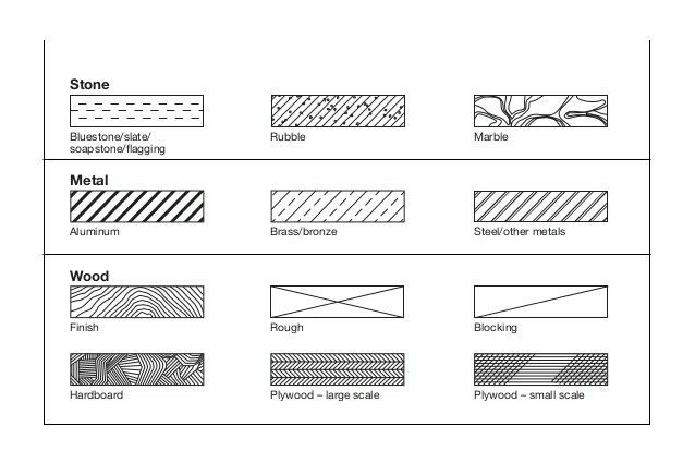 Finished Floor Elevation Symbol : Pin by komala mogaraja on architectural needs and knows