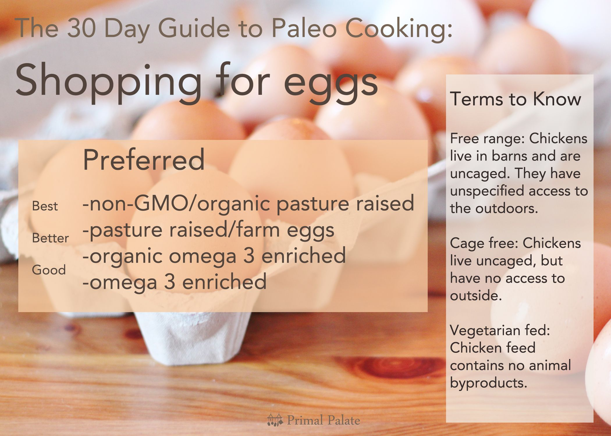 Paleo tip when shopping for eggs pasture raised is best omega 3 30 day guide to paleo meal plan primal palate paleo recipes malvernweather Image collections