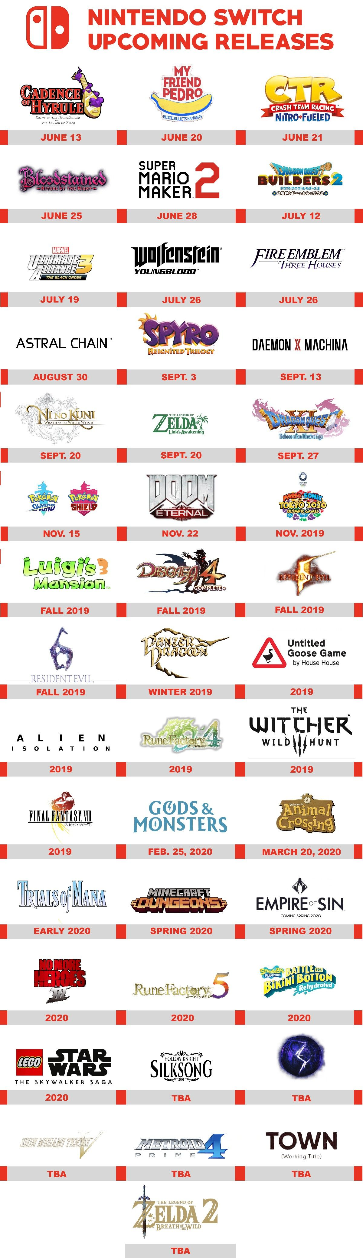 2020 Switch Games.Major Release Calendar 2019 Into 2020 Switch By Byzantimus
