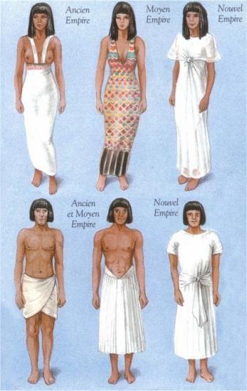 ÉgyptienEgypte De Vétements Détail Égypte AntiqueEt wOikuXTPZ