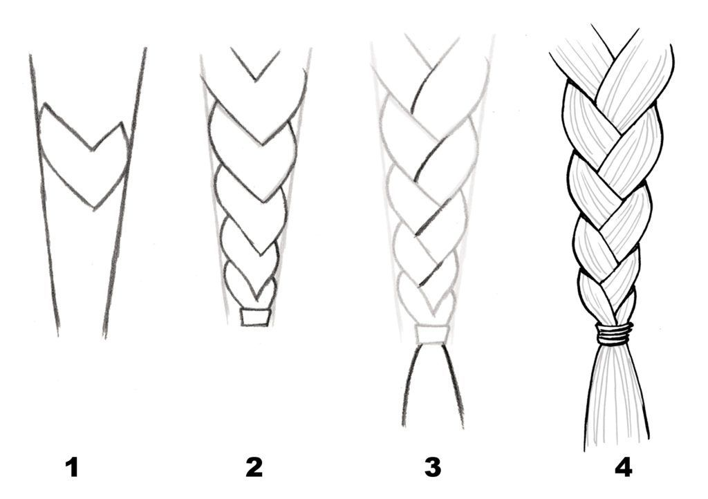 10 Amazing Drawing Hairstyles For Characters Ideas How To Draw Braids How To Draw Anime Hair Manga Hair