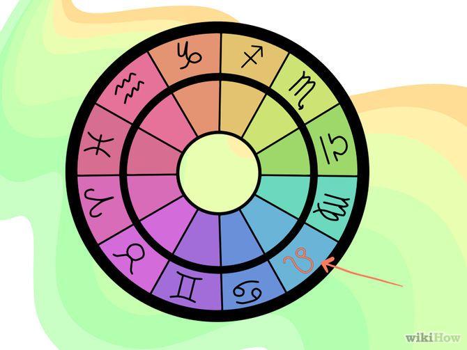 Read An Astrology Chart Astrology Chart And Chart