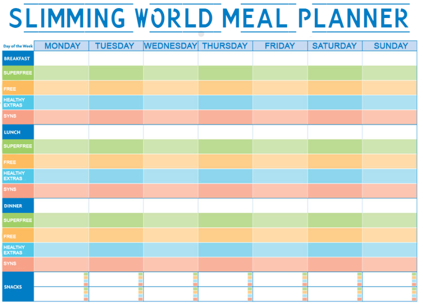 Slimming World Meal Planning Ideas Meals Teas And Free Food