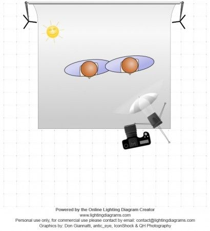 Online lighting diagram creator tools for photographers online lighting diagram creator tools for photographers ccuart Image collections