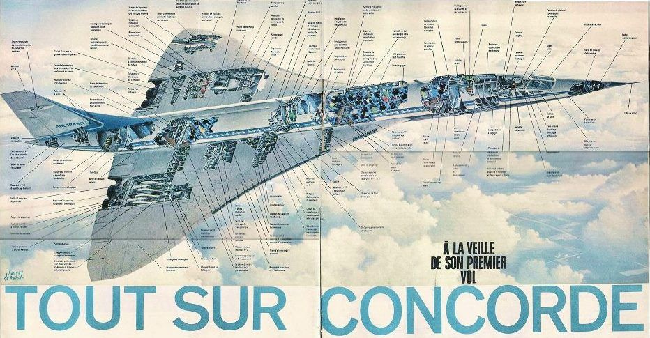 Concorde early cutaway