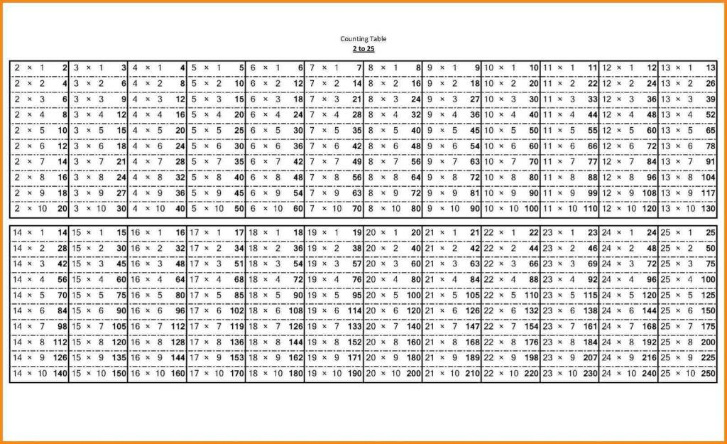 Download Multiplication Table 1 20 Chart Multiplication Table Multiplication Chart