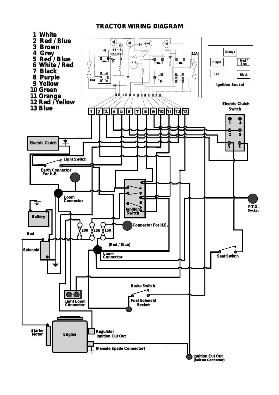 Tractor Wiring Diagram  U2013 Countax Garden Tractor User