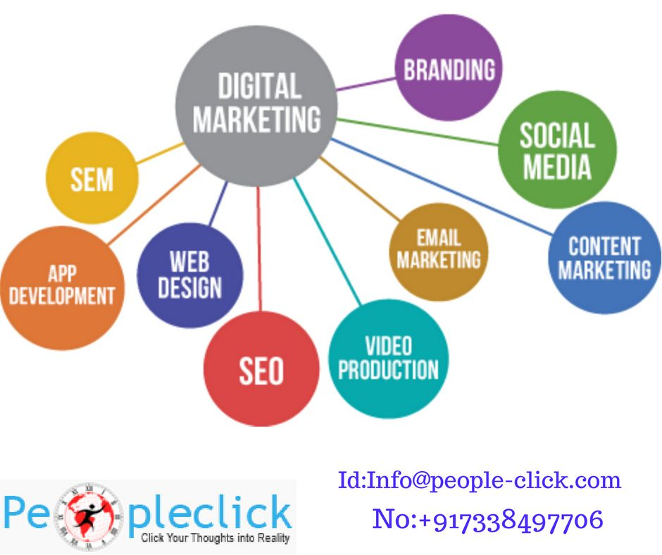 Need a online marketing agencies in san jose? The Best Digital Marketing Training in Bangalore, with 100 ...