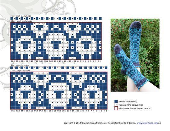 Картинки по запросу fair isle knitting free charts | Цветное ...