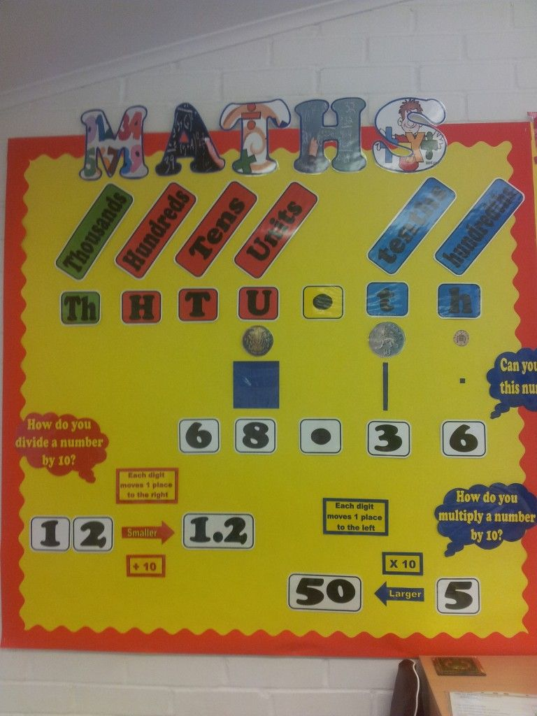 Classroom Display Ideas Ks3 ~ Place value teaching photos fourthgradefriends
