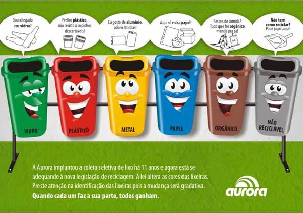 Waste sorting / Tri sélectif / Coleta seletiva / Raccolta differenziata