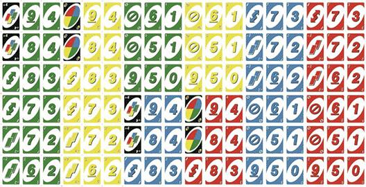 uno jeu de carte Uno | Jeux a imprimer, Carte à jouer, Cartes imprimables