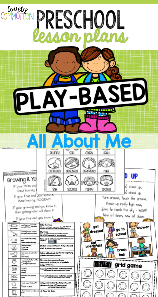 thematic lesson plan template