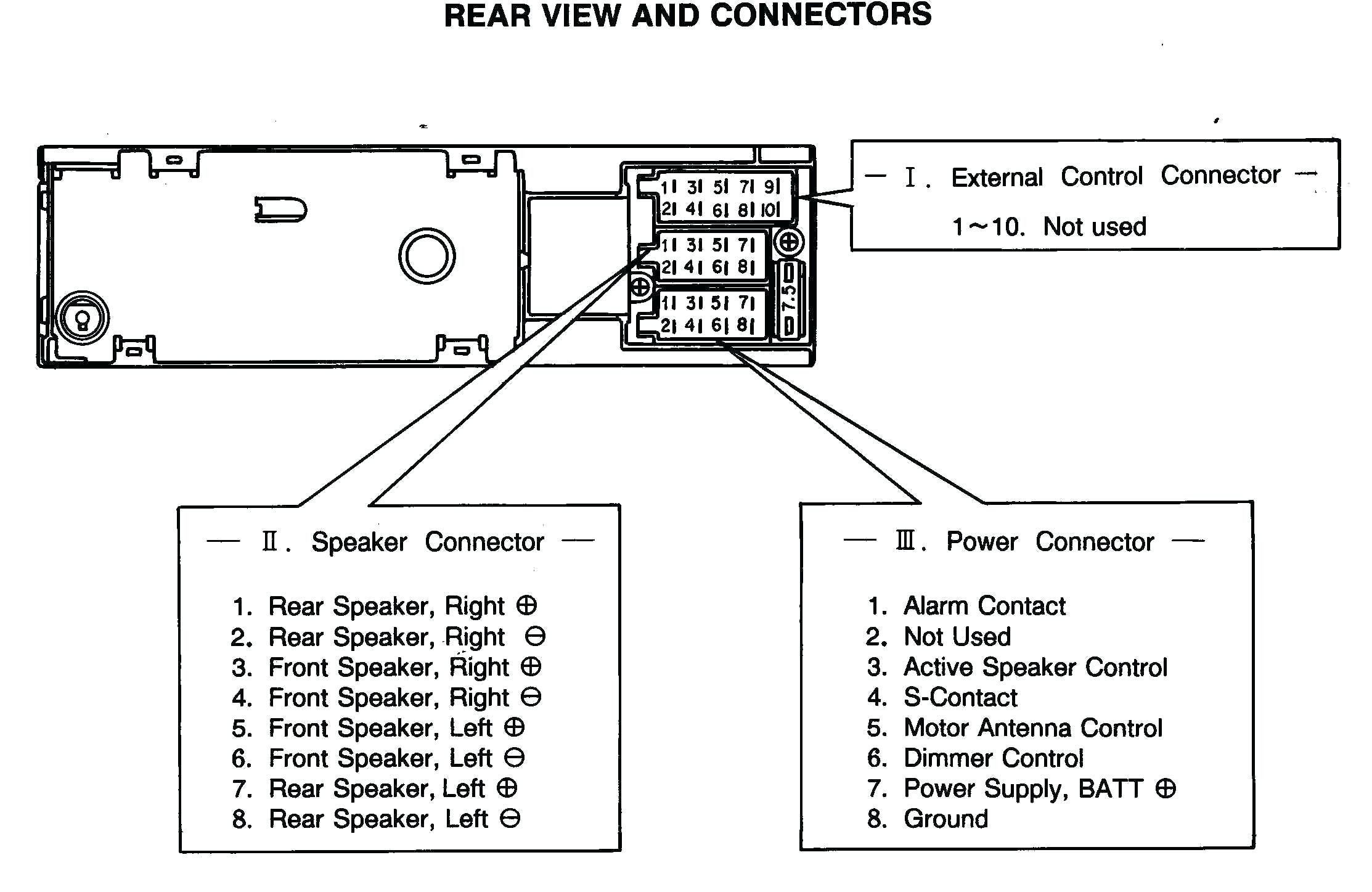 Bmw E46 Central Locking Wiring Diagram Jetta A4 Sistema