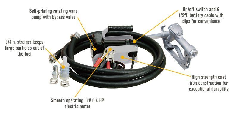 Features for Roughneck 12 Volt Diesel Fuel Transfer Pump — 11 GPM