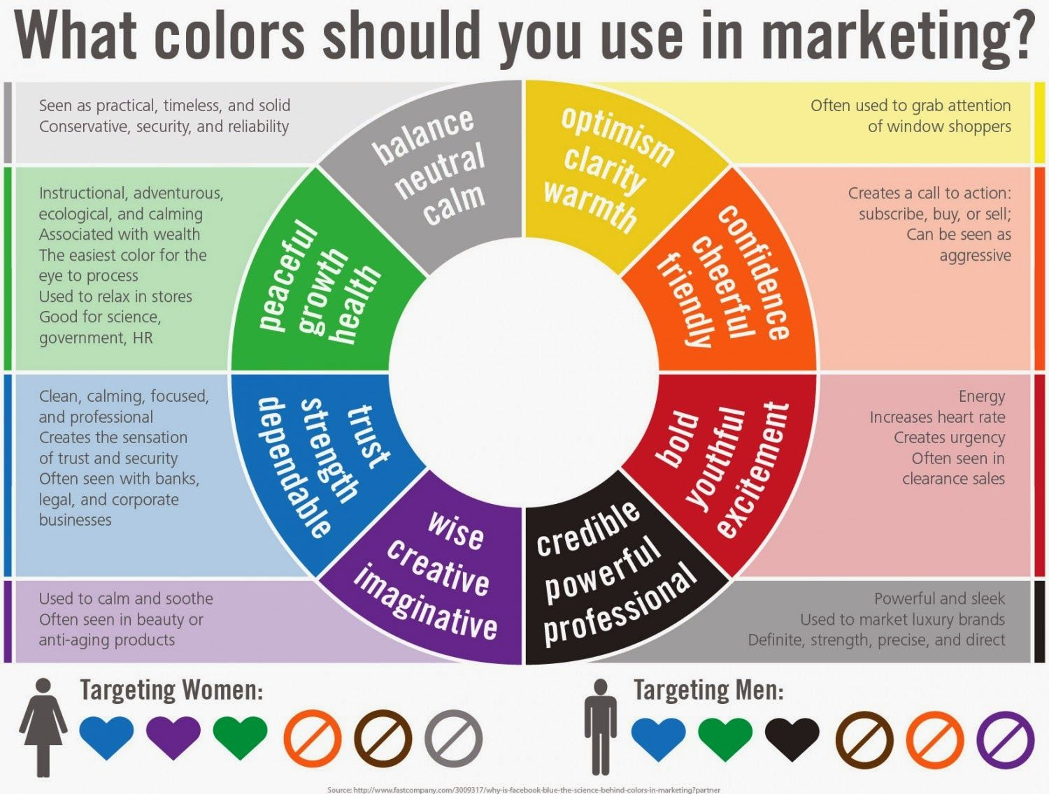 What Colors Are Calming what colors should you use in marketing? | brand - color