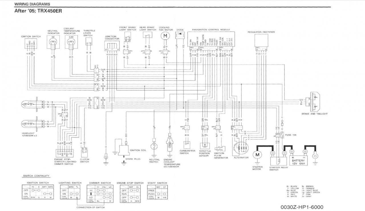Wiring Schematic For 2006 Yamaha Kodiak 450 In 2020 Electrical Wiring Diagram Diagram Wire