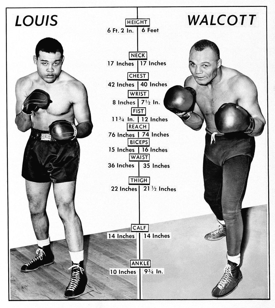 A Life In Pictures World Heavyweight Champion Joe Louis And Challenger Jersey Joe Walcott Compare Like This For Their D Joe Louis Boxing History Boxing Posters