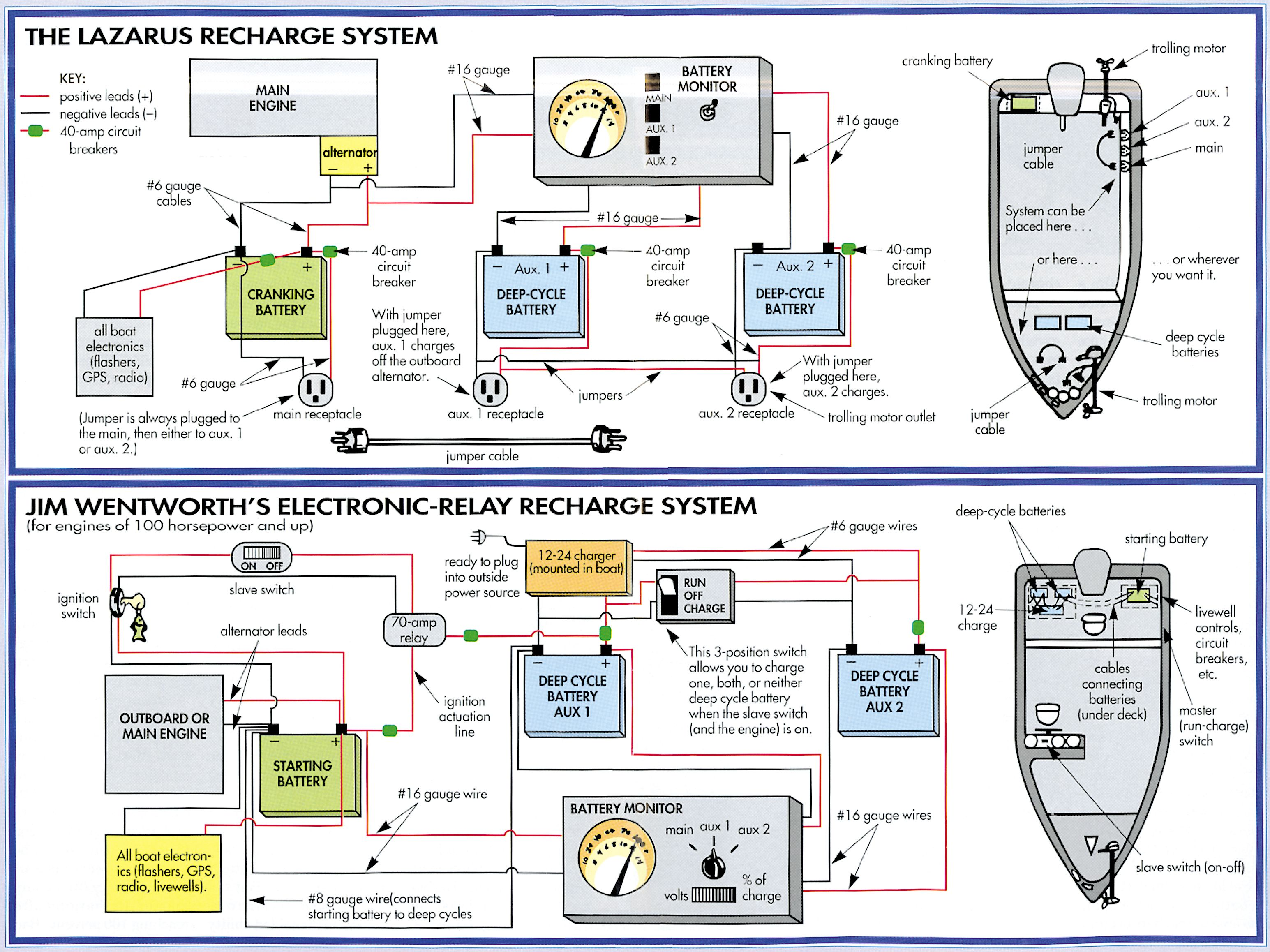 12 24 trolling motor wiring motorguide volt and battery diagram 24 volt battery wiring diagram [ 3090 x 2316 Pixel ]