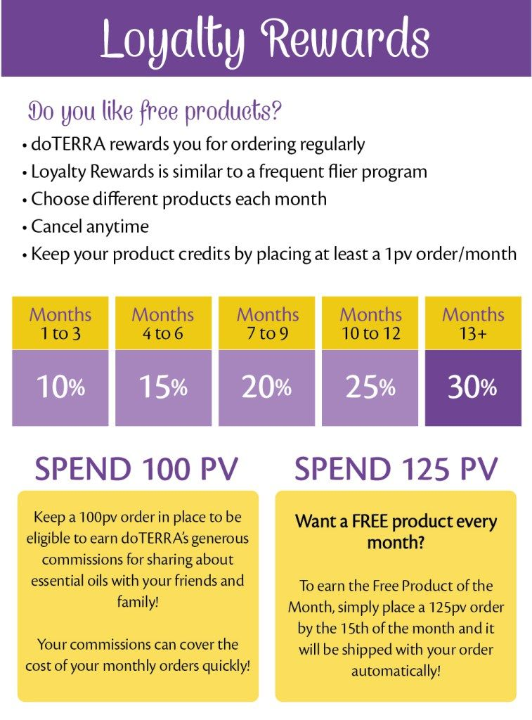 Loyalty Rewards Program >> Doterra Loyalty Rewards Program How To Get Essential Oils For Free